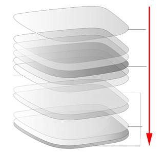 Trattamento multistrato per Zeiss duravision Platinum