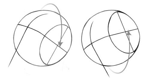 Monofocale essilor 360°