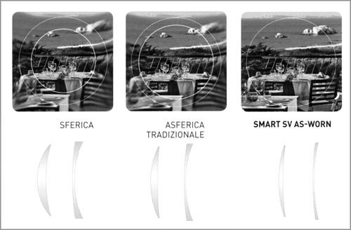 Monofocale Atorica: Smart SV As-Worm